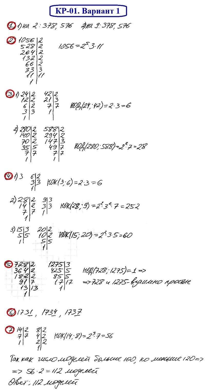 ОТВЕТЫ на КР-01 Математика 6 Мерзляк В1
