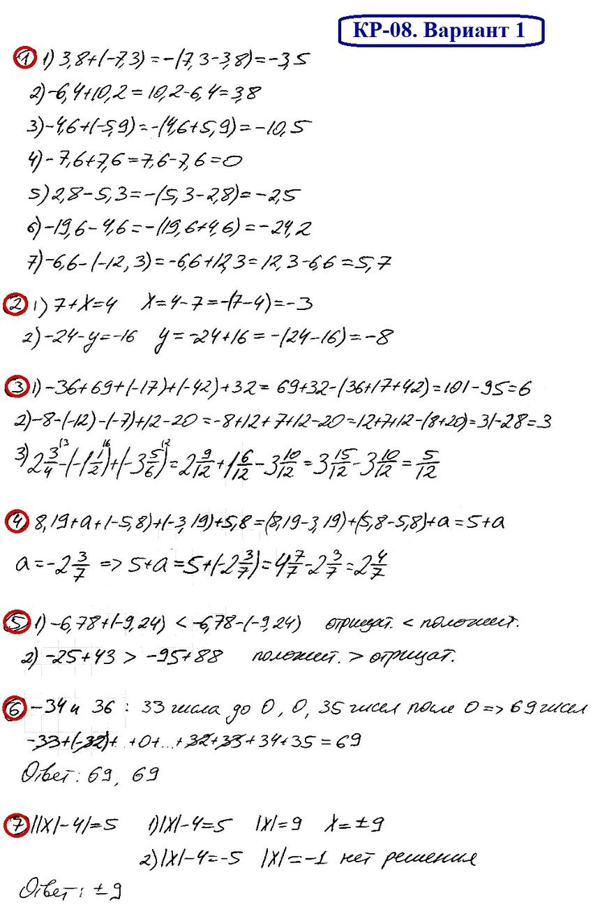 ОТВЕТЫ на КР-08 Математика 6 Мерзляк В1