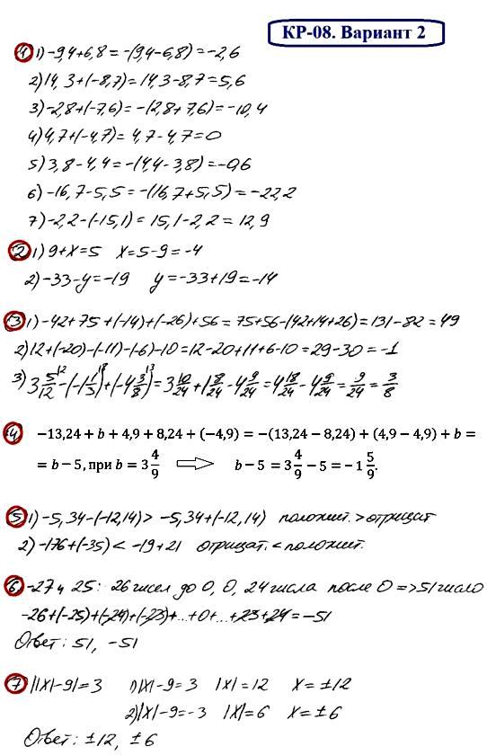 ОТВЕТЫ на КР-08 Математика 6 Мерзляк В2