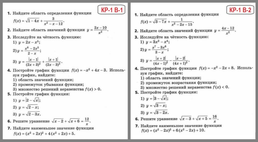 Алгебра 9 Контрольные Мерзляк СКР. Контрольная работа 1