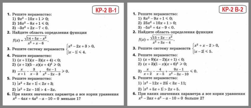 Алгебра 9 класс Мерзляк Контрольная работа 2