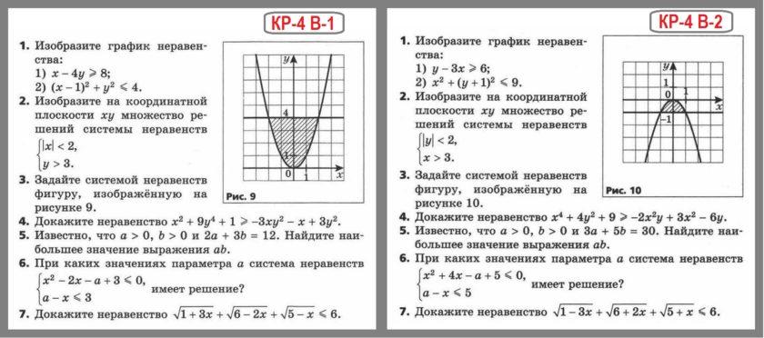 Алгебра 9 класс Мерзляк Контрольная работа 4
