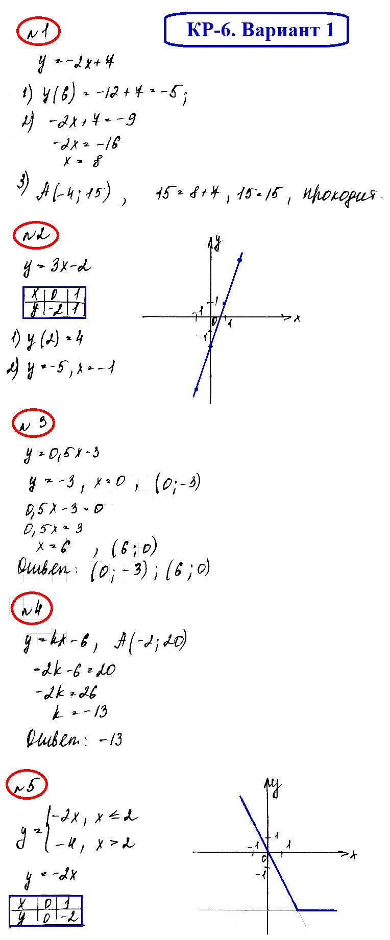 ОТВЕТЫ на КР-6 Алгебра 7 Мерзляк В1