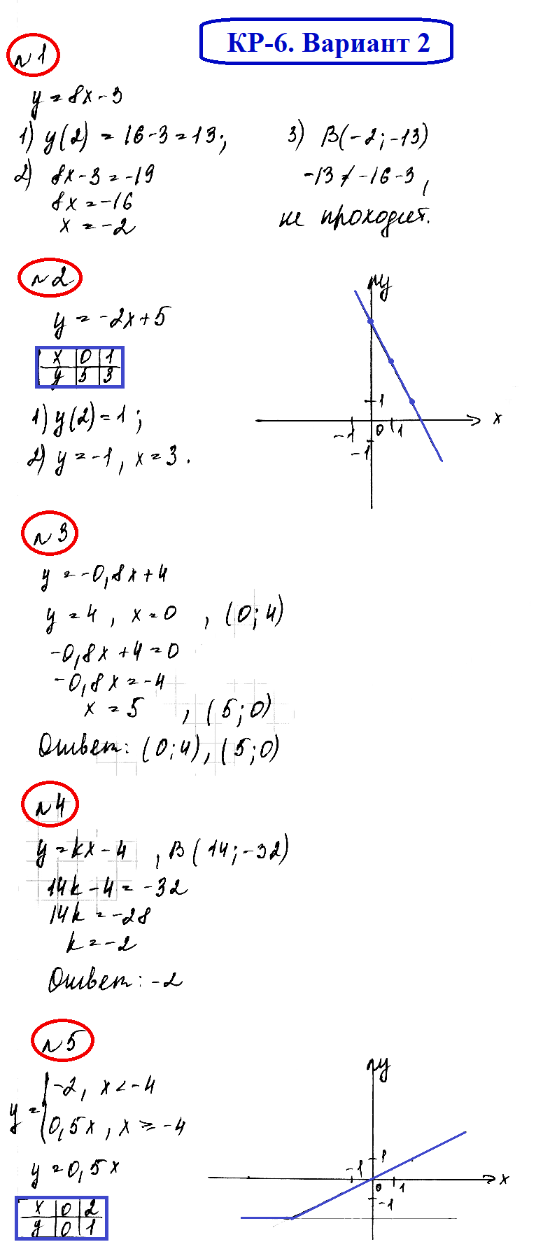 ОТВЕТЫ на КР-6 Алгебра 7 Мерзляк В2