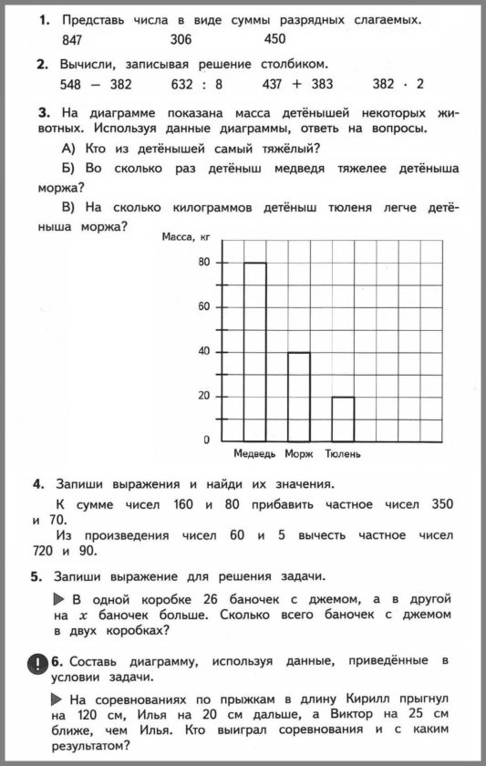 Математика 4 Моро - Глаголева. Контрольная работа 1