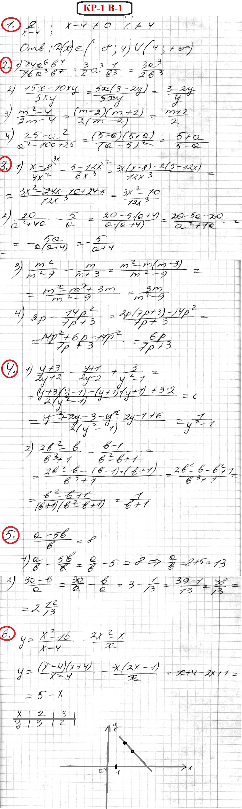 ОТВЕТЫ на КР-1 Алгебра 8 Мерзляк Вариант 1