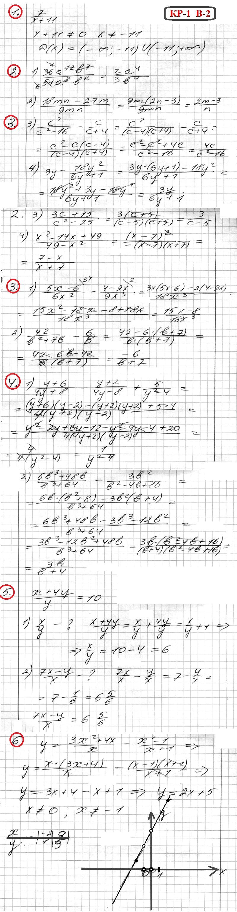 ОТВЕТЫ на КР-1 Алгебра 8 Мерзляк Вариант 2