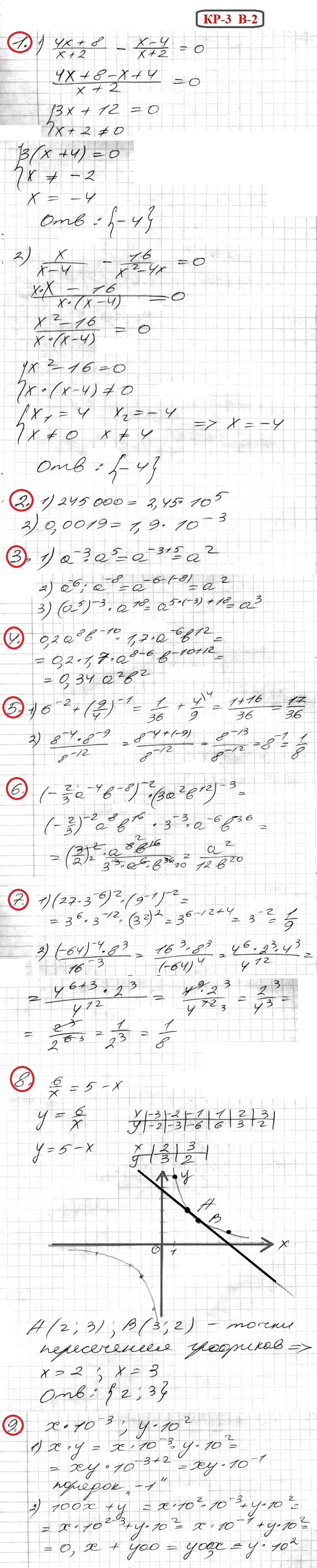 ОТВЕТЫ на КР-3 Алгебра 8 Мерзляк. Вариант 2
