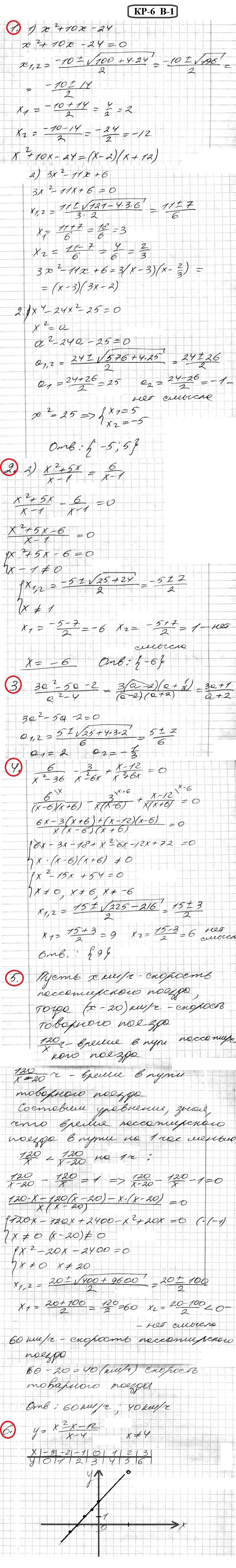 ОТВЕТЫ на КР-6 Алгебра 8 Мерзляк В1