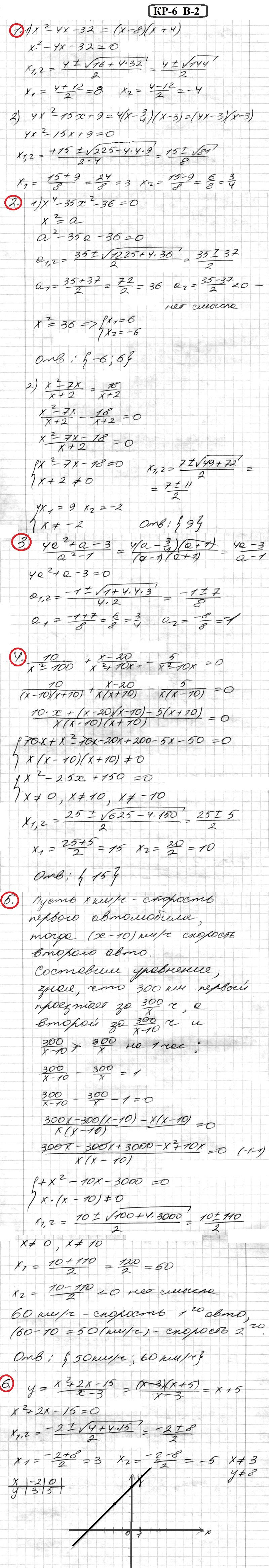 ОТВЕТЫ на КР-6 Алгебра 8 Мерзляк В2