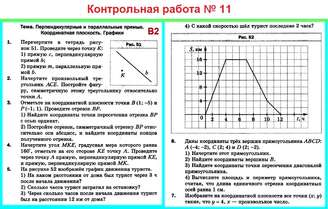 Контрольная работа № 11 в2. Математика 6 Мерзляк