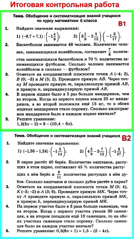 Контрольная работа № 12. Математика 6 Мерзляк