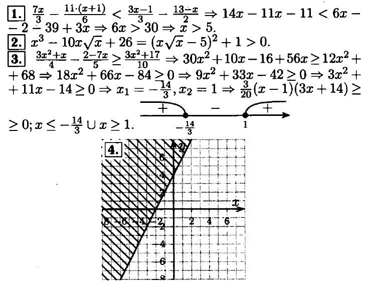 Ответы на контрольную № 5 по алгебре 8 класс (Мордкович)