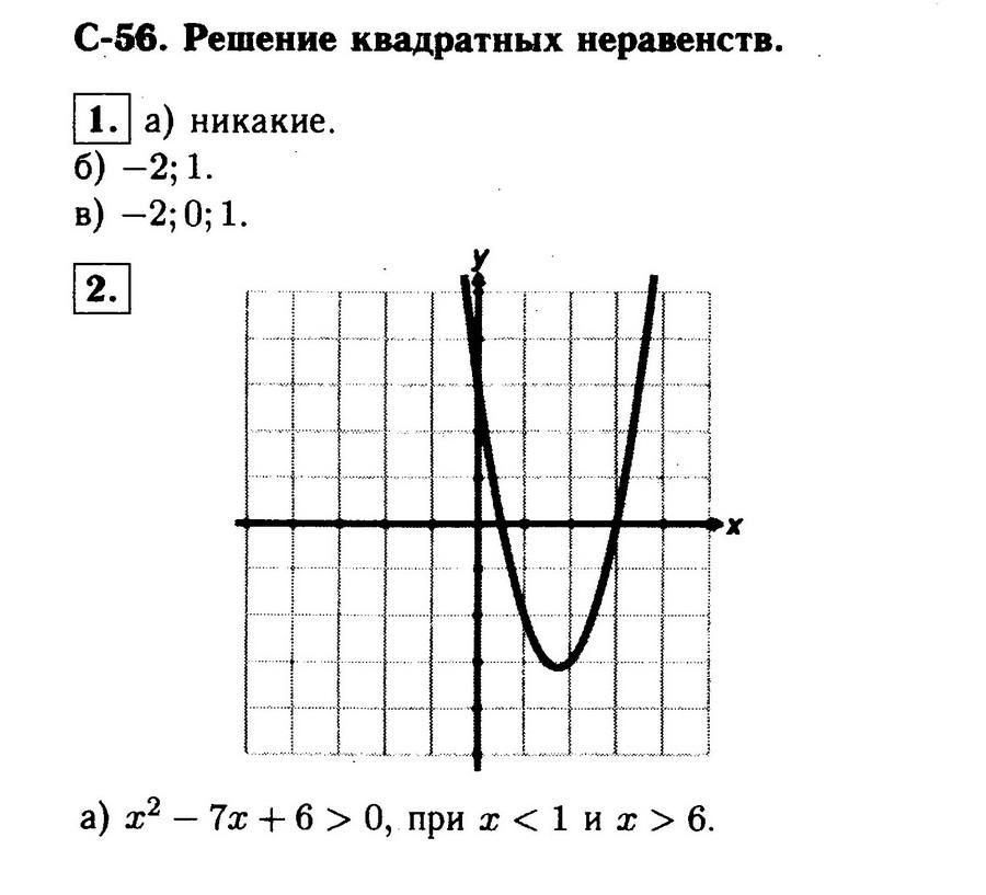 """ГДЗ на контрольную работу по алгебре 8 класс """"Решение квадратных неравенств"""""""