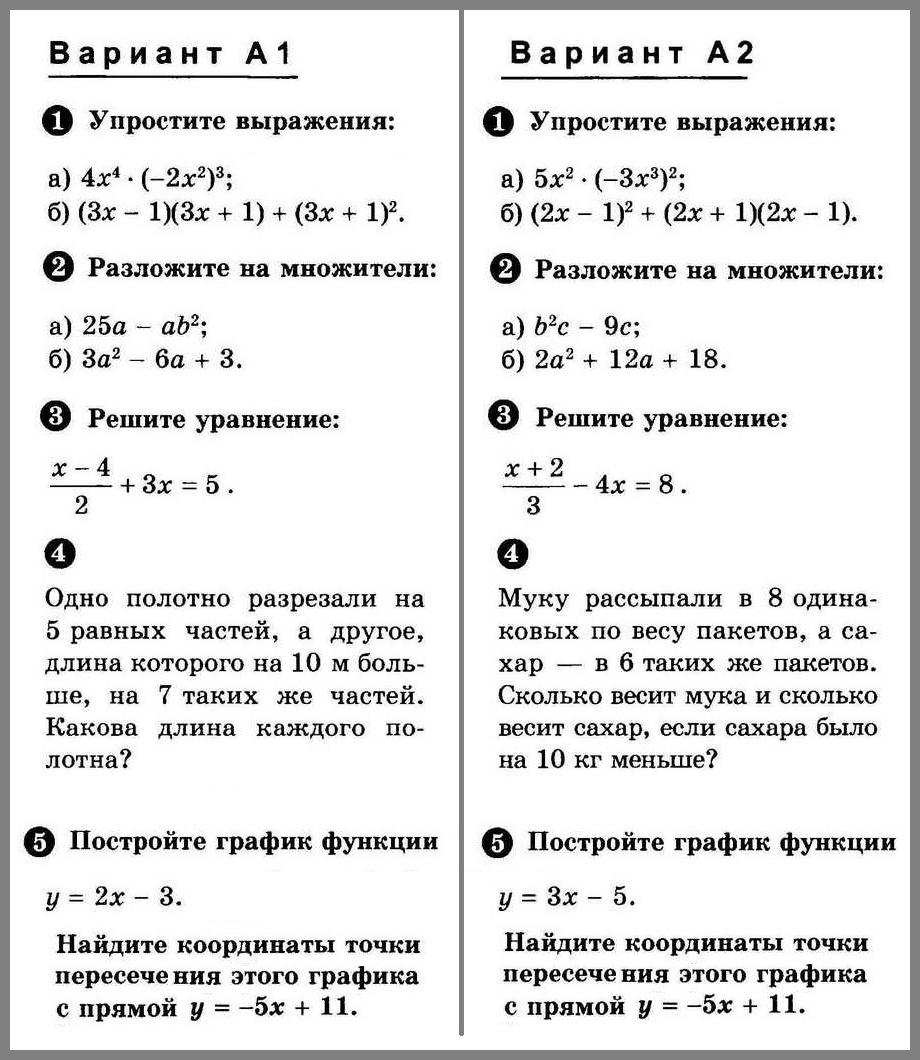 Алгебра 7 Годовая контрольная (Ершова)