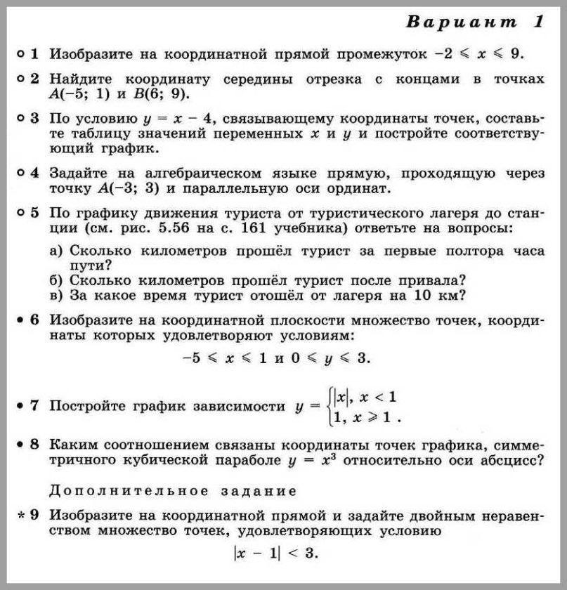 Алгебра 7Дорофеев КР-05