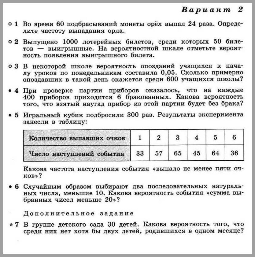 Алгебра 7Дорофеев КР-09