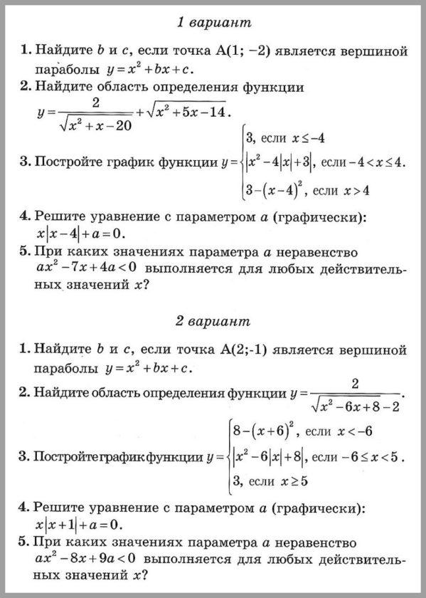 Алгебра 8 класс К-4 (угл.)