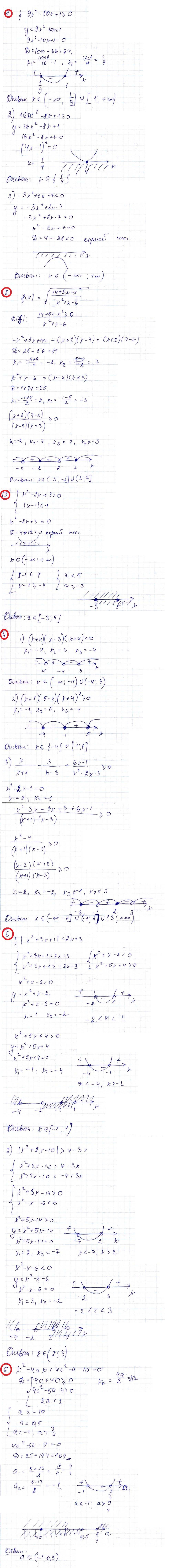 Ответы на КР-2 Решение квадратных неравенств. Алгебра 9 (угл)
