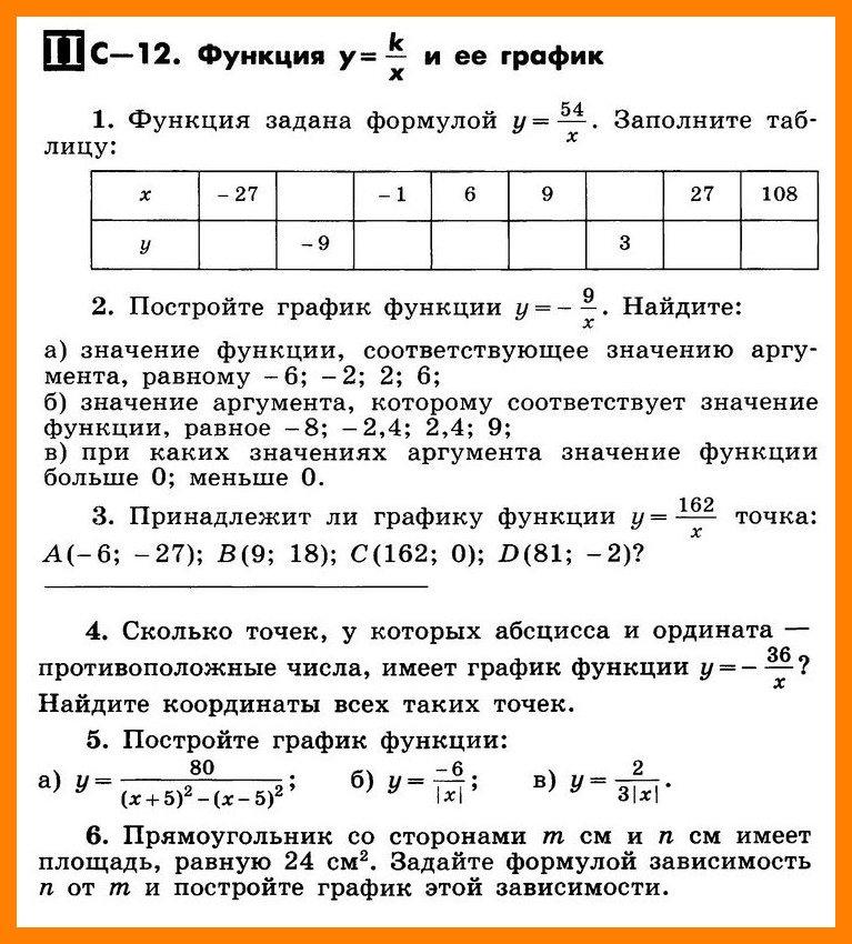 Функция y = k/x и её график