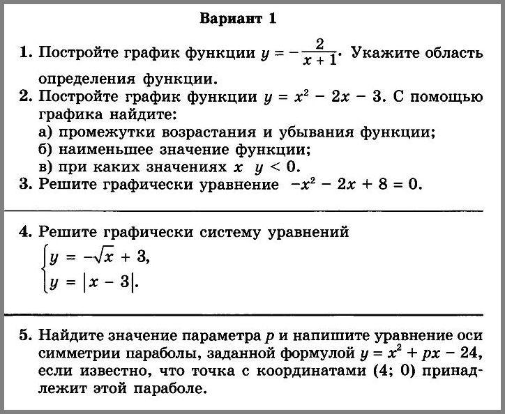 Контрольная работа № 5 по алгебре в 8 классе (Мордкович)